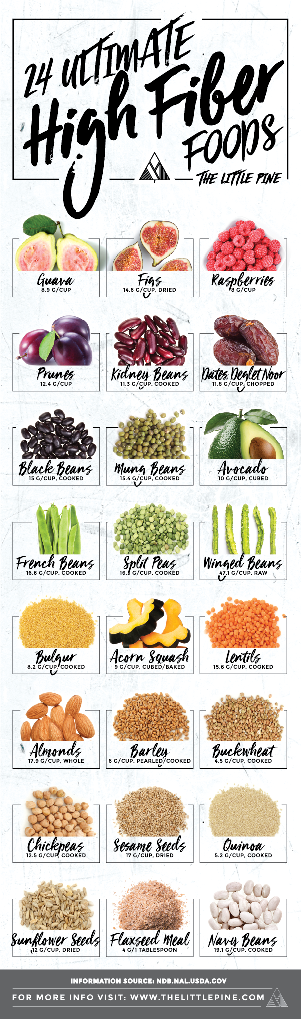It's just a graphic of Shocking Printable List of High Fiber Foods