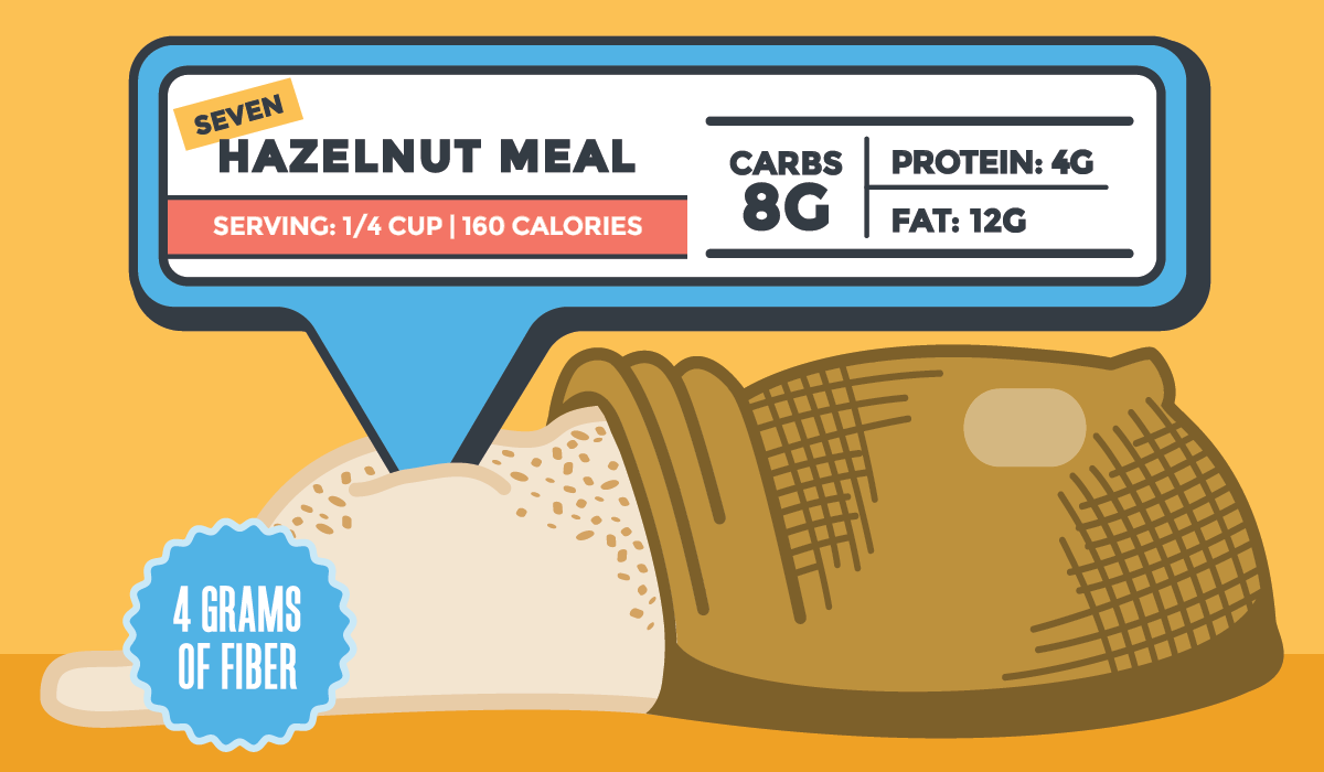 graphic illustration of hazelnut meal on orange background