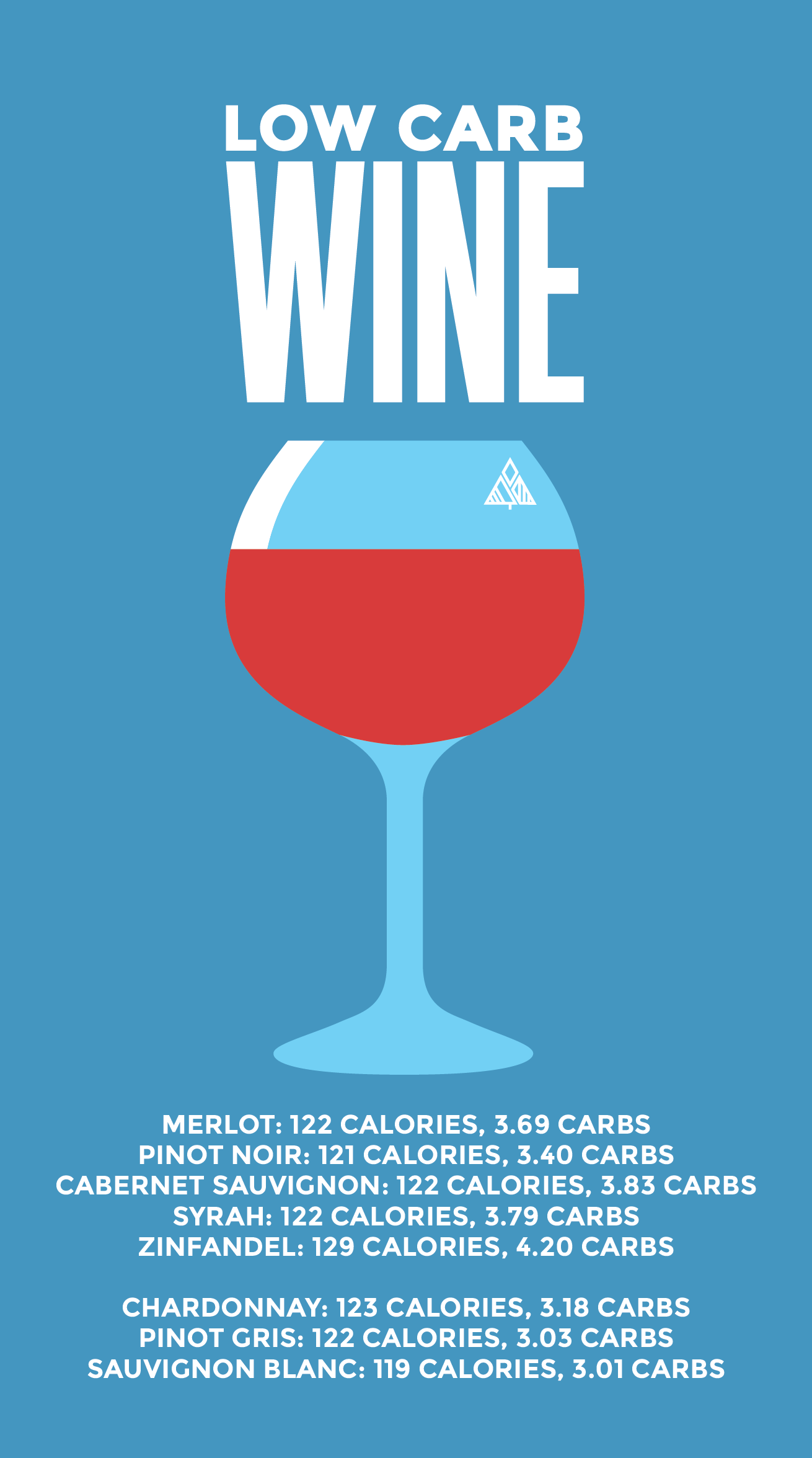 a list of low carb wines with the calorie and carb count
