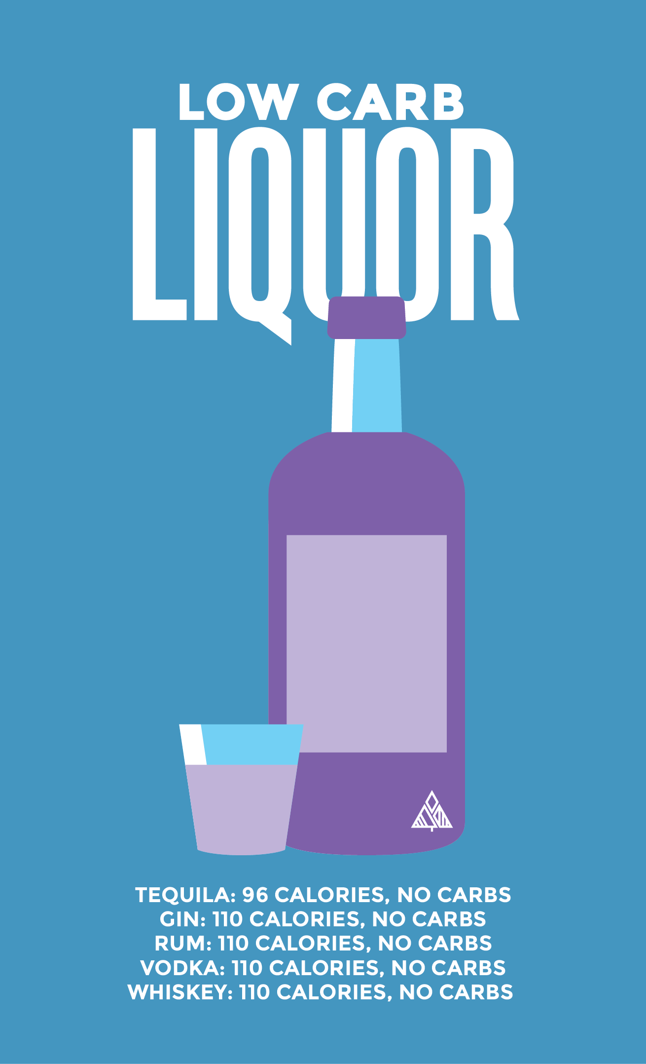 a list of low carb liquors with the calorie and carb count