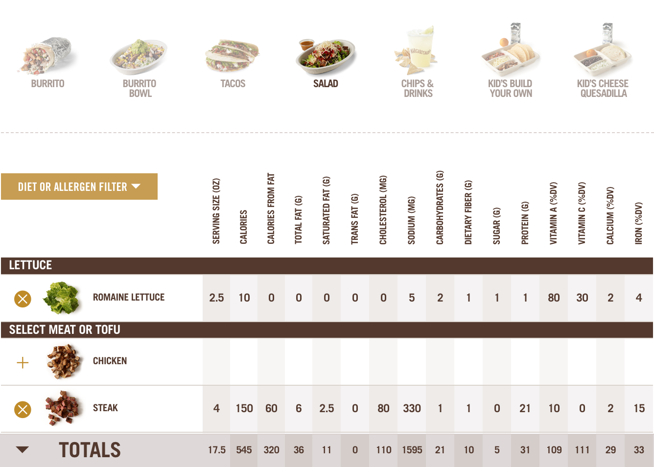 photograph about Chipotle Printable Menu named Keto Chipotle