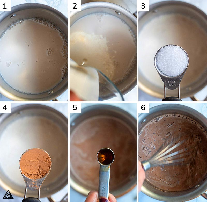 Process in making keto hot chocolate