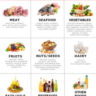 Cheat sheet list of low carb foods to incorporate in your recipes! Use it to get on track and low carb like a champion! #lowcarbfoods #ketofoods