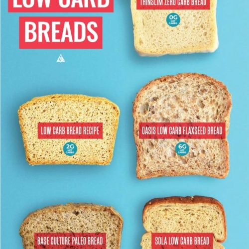 Info graphic of best low carb bread