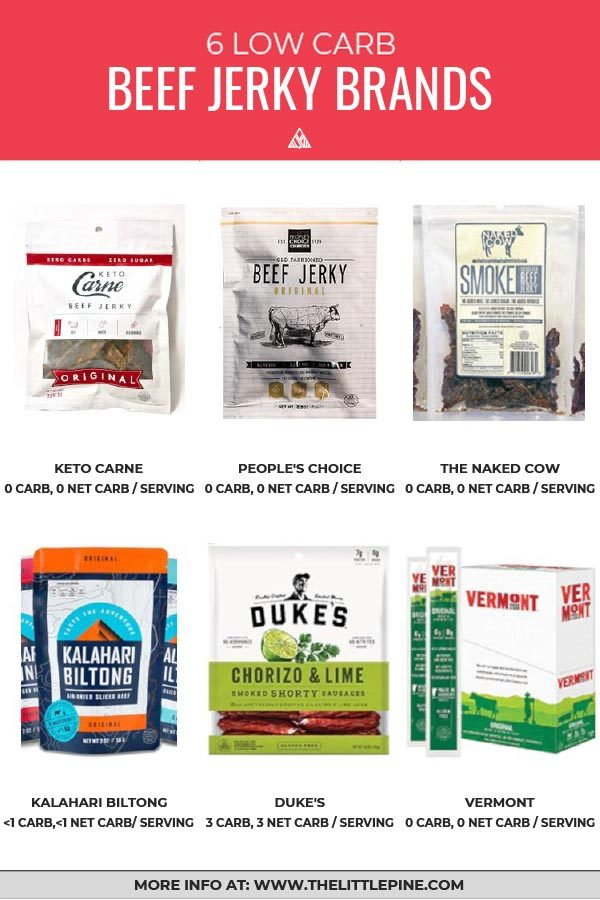 7 Low Carb Jerky Brands (Keto + Paleo!)